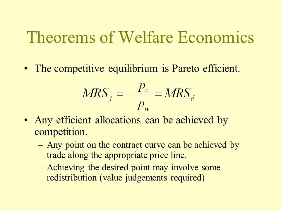 Theorems of Welfare Economics
