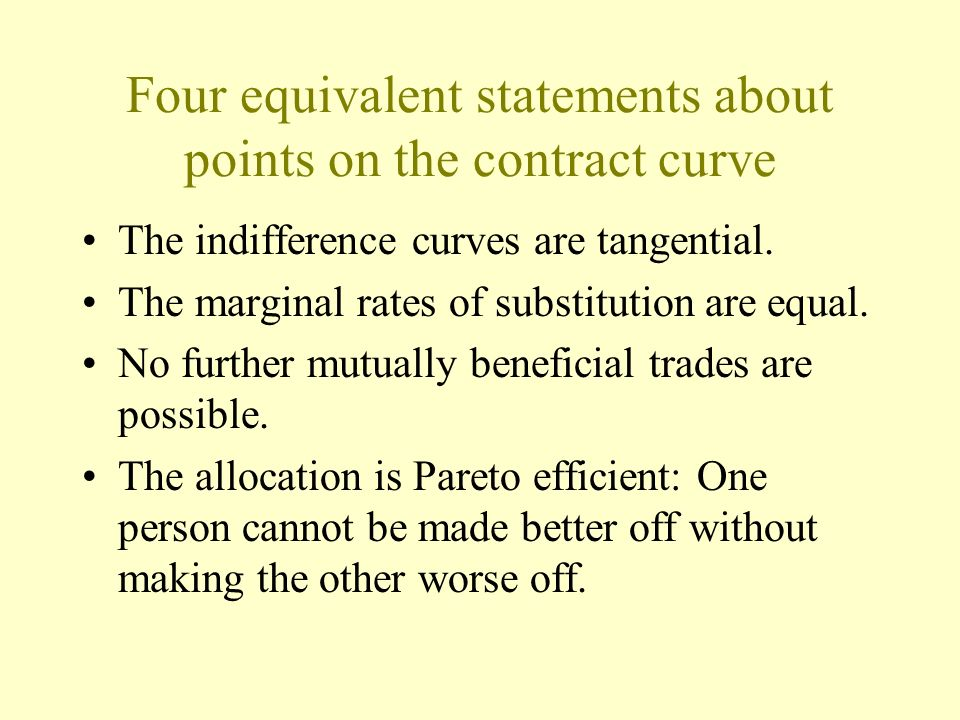 Four equivalent statements about points on the contract curve