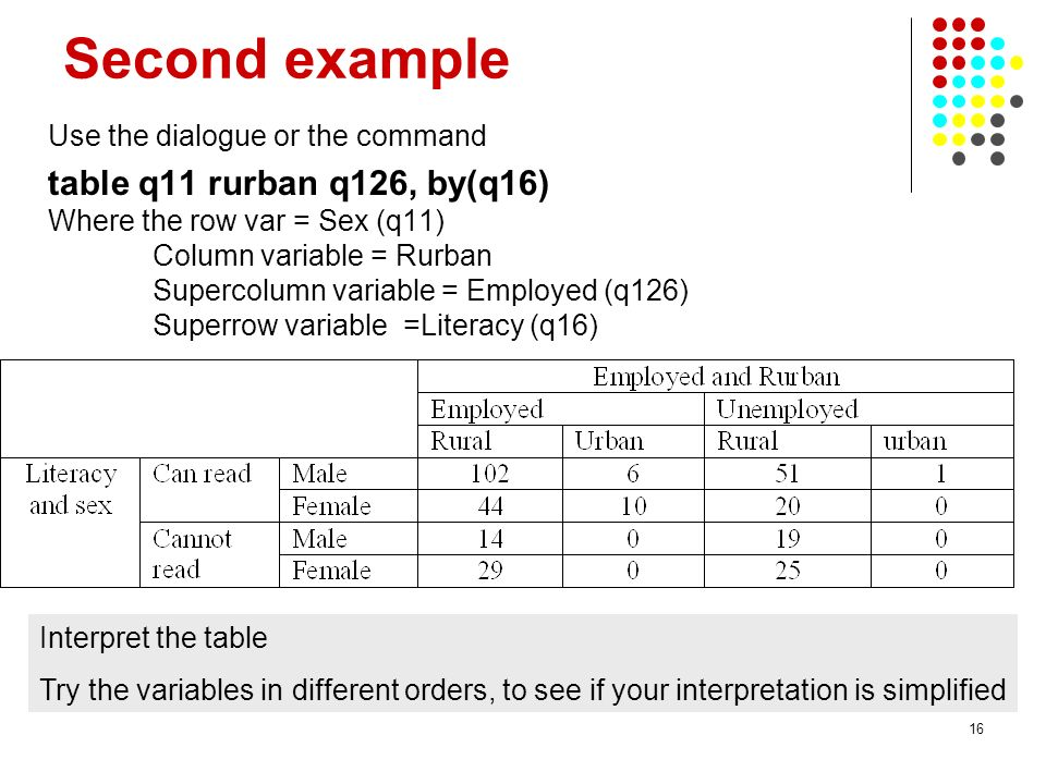 Second example table q11 rurban q126, by(q16)