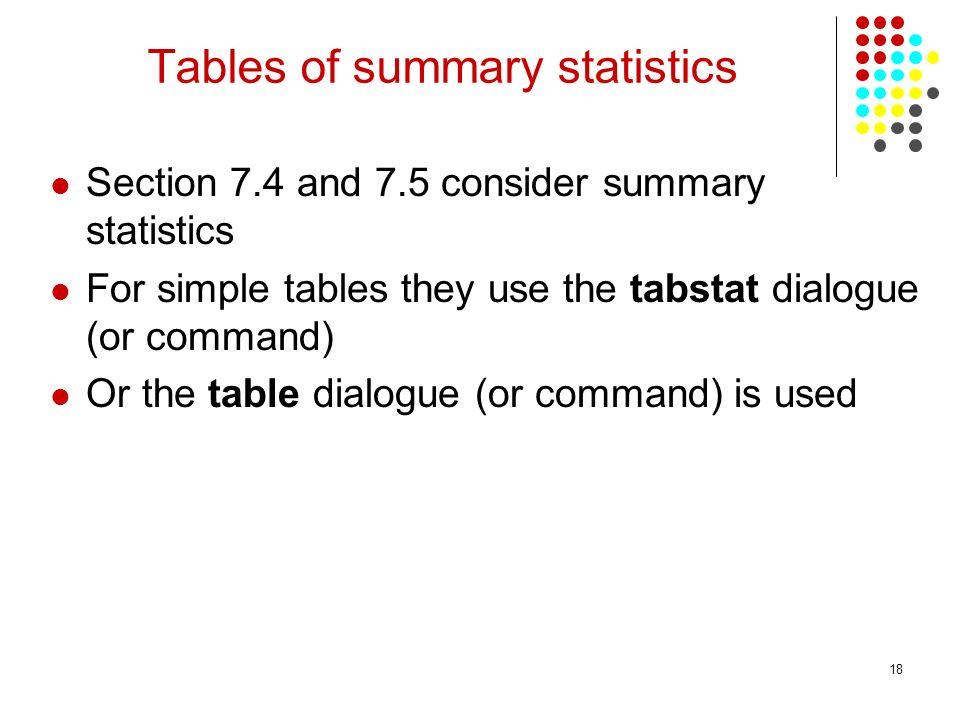 Tables of summary statistics