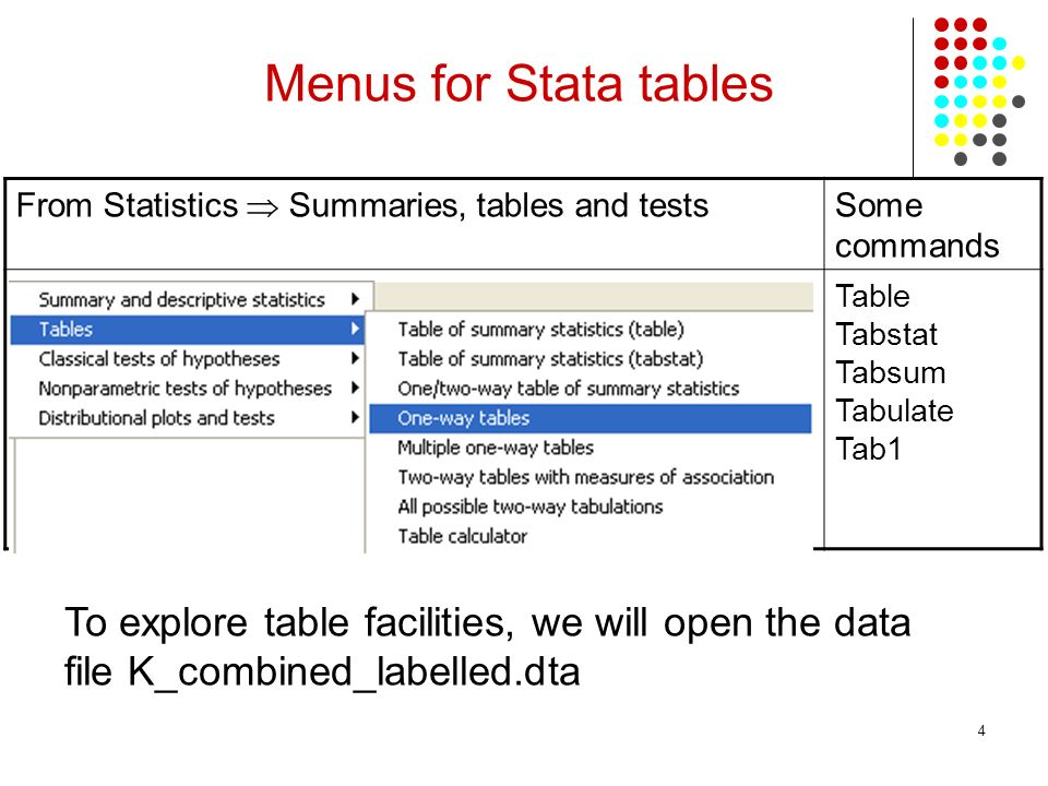 Menus for Stata tablesFrom Statistics  Summaries, tables and tests. Some commands. Table. Tabstat.