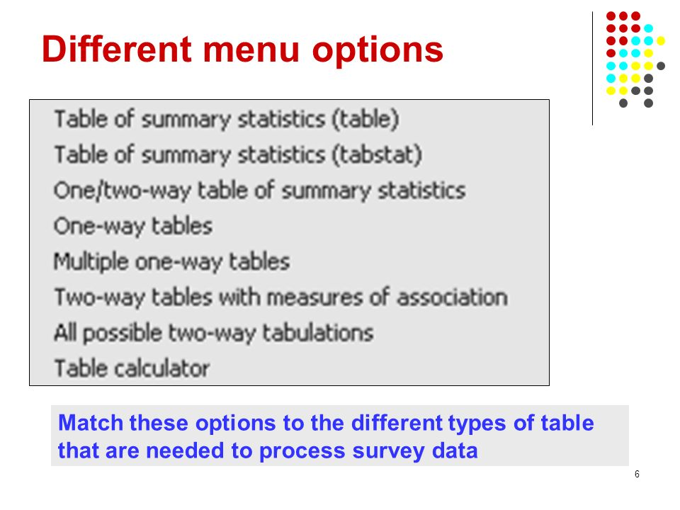 Different menu options