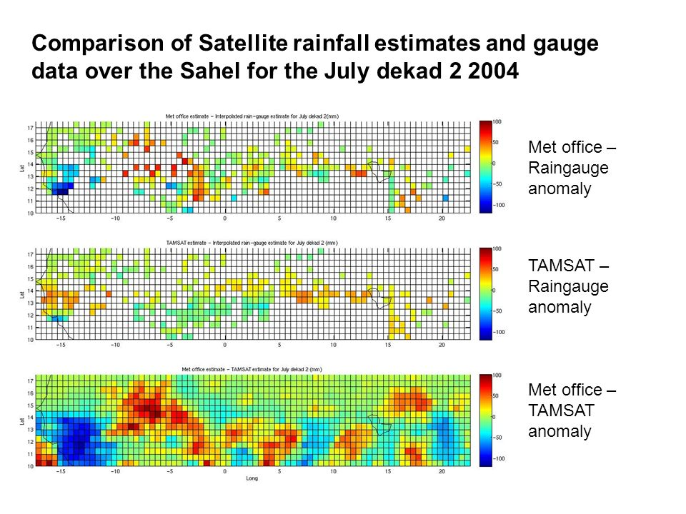 Comparison of Satellite rainfall estimates and gauge data over the Sahel for the July dekad 2 2004