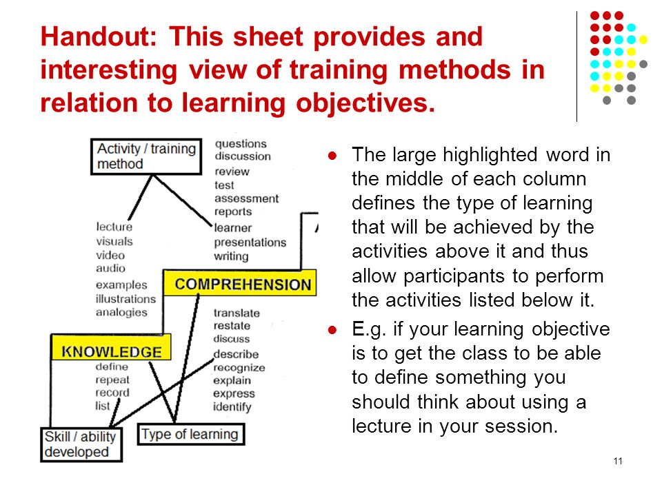 Handout: This sheet provides and interesting view of training methods in relation to learning objectives.
