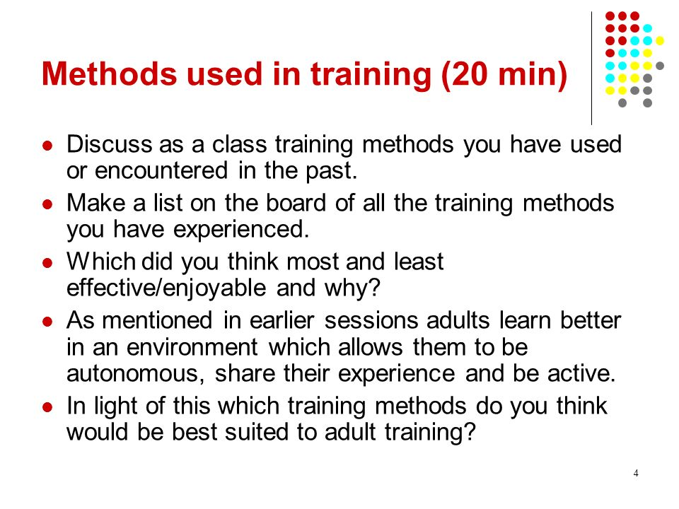 Methods used in training (20 min)