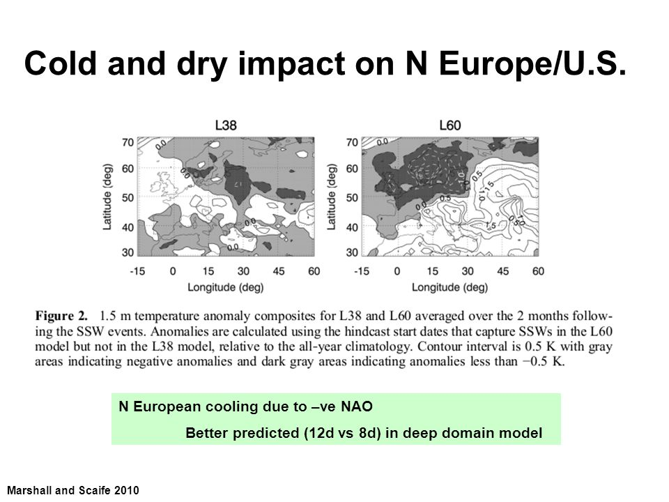 Cold and dry impact on N Europe/U.S.