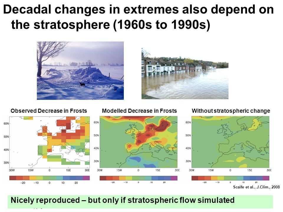 Decadal changes in extremes also depend on the stratosphere (1960s to 1990s)