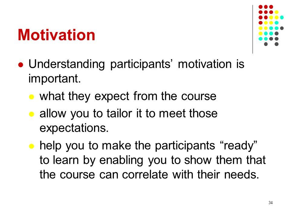 Motivation Understanding participants' motivation is important.