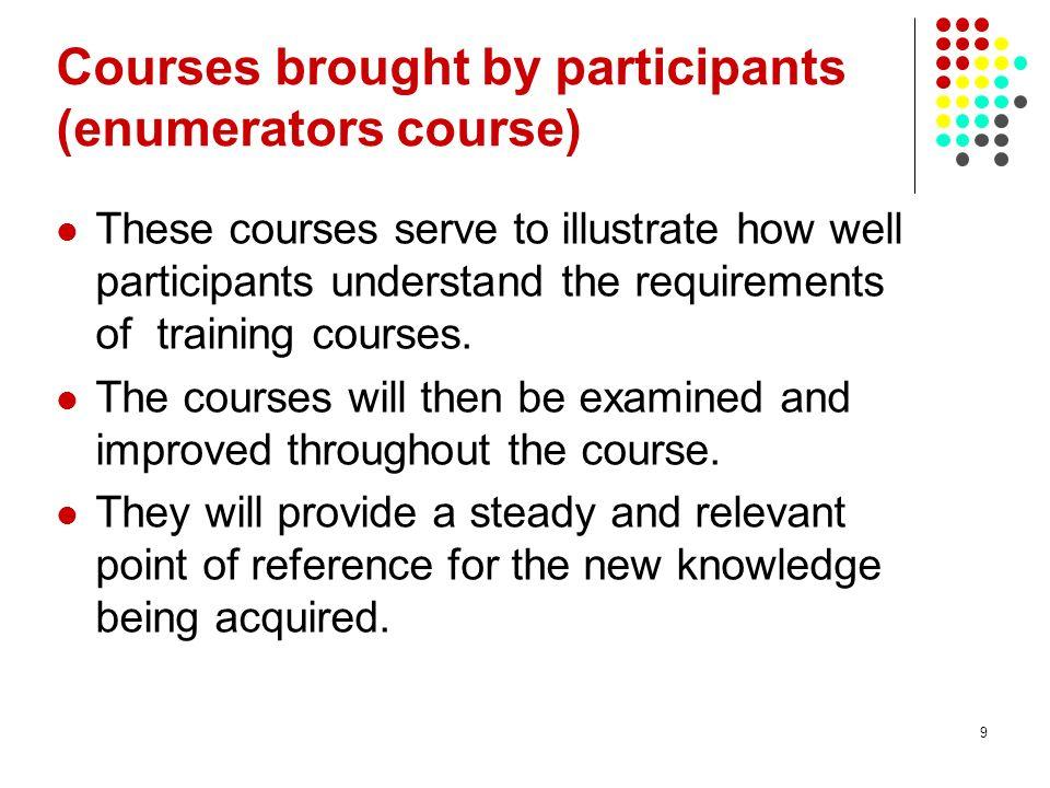 Courses brought by participants (enumerators course)