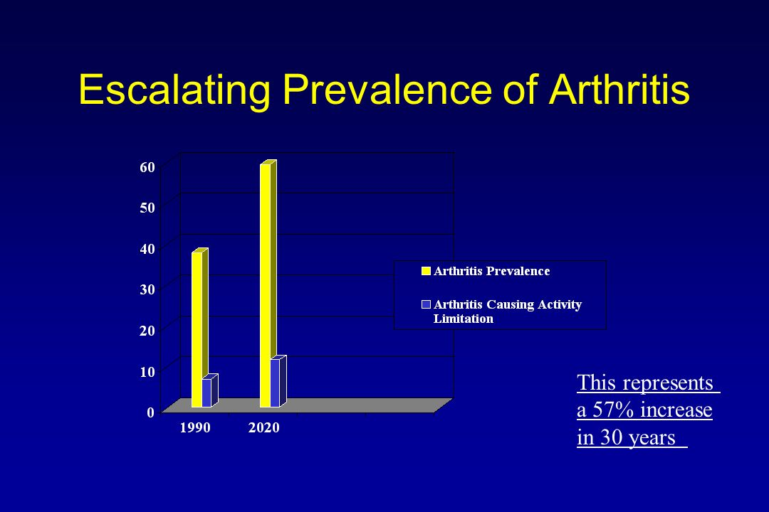an overview of arthritis If you feel pain and stiffness in your body or have trouble moving around, you  might have arthritis most kinds of arthritis cause pain.