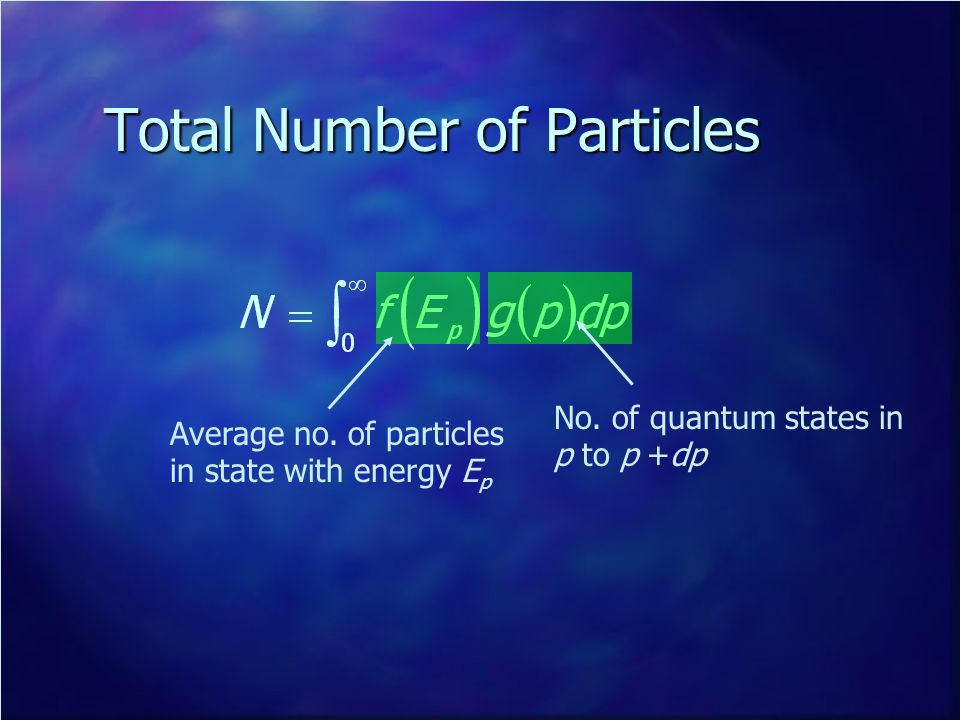 Total Number of Particles