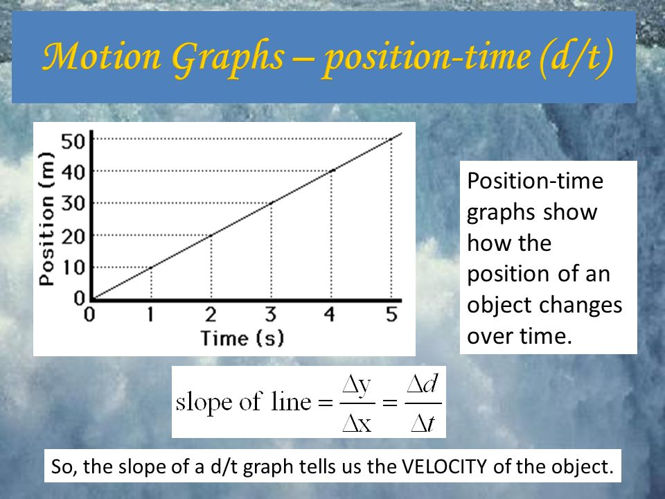 Position-time graphs show how the position of an object changes over time.