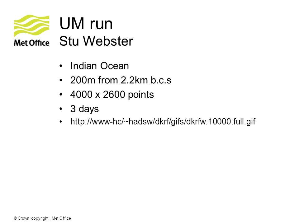 UM run Stu Webster Indian Ocean 200m from 2.2km b.c.s