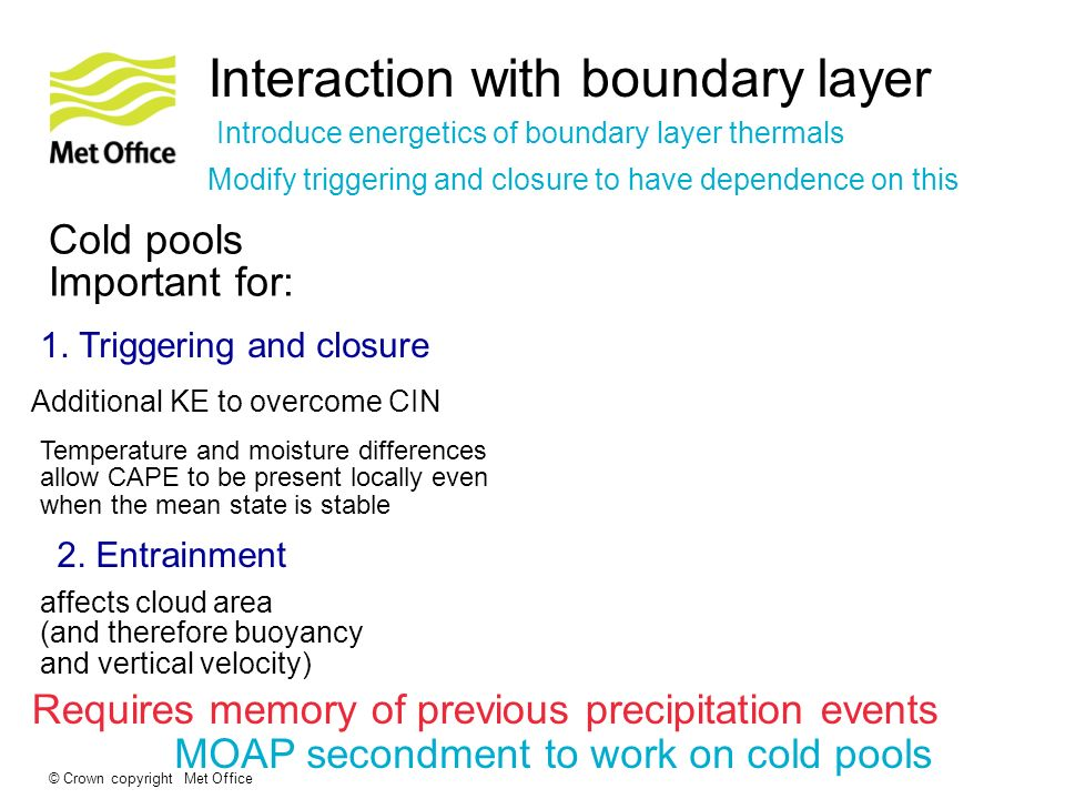 Interaction with boundary layer