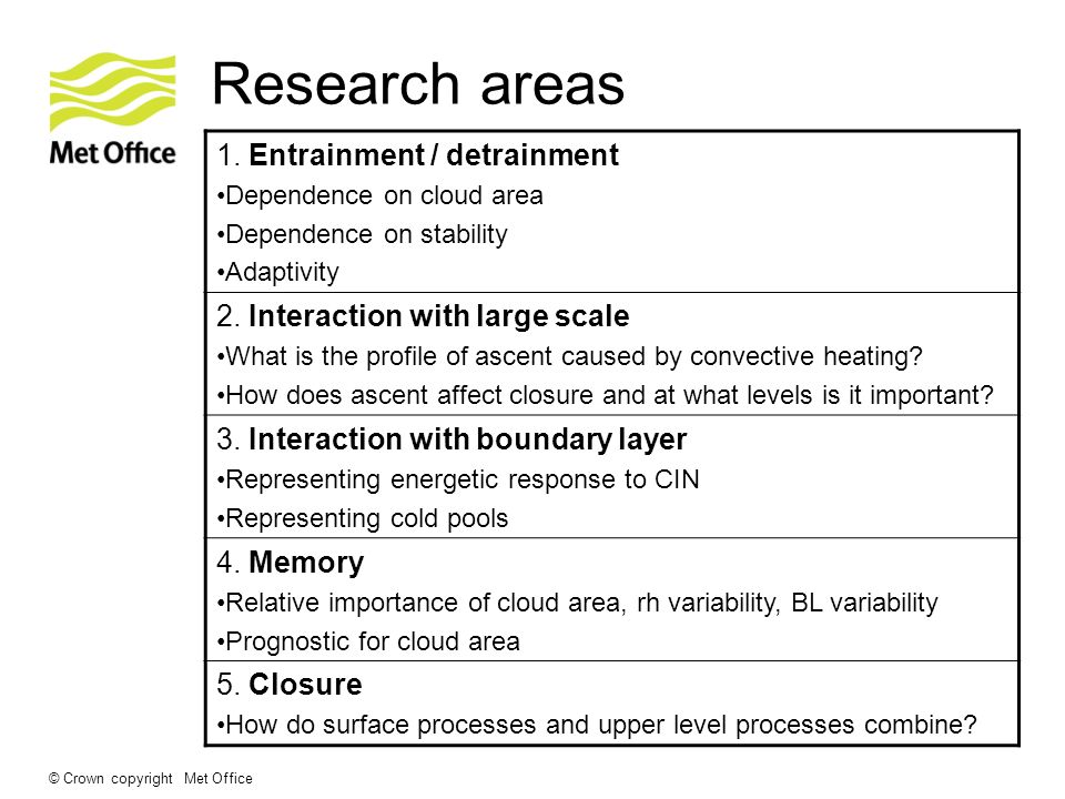 Research areas 1. Entrainment / detrainment