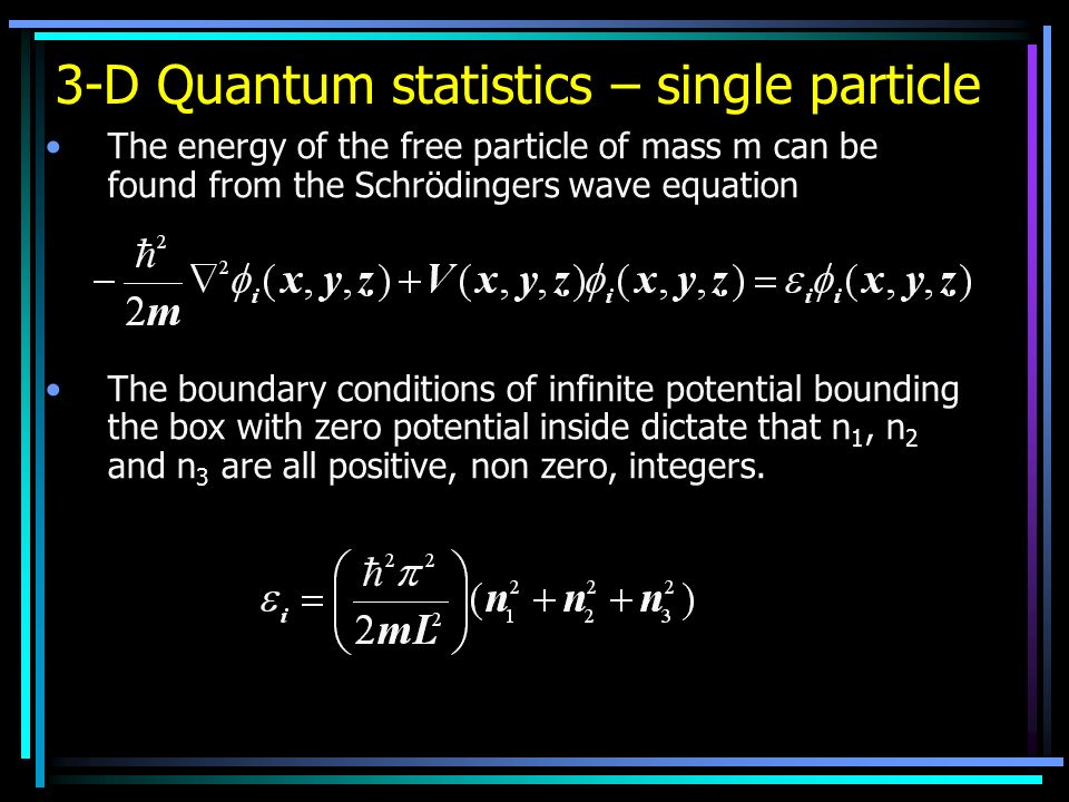3-D Quantum statistics – single particle