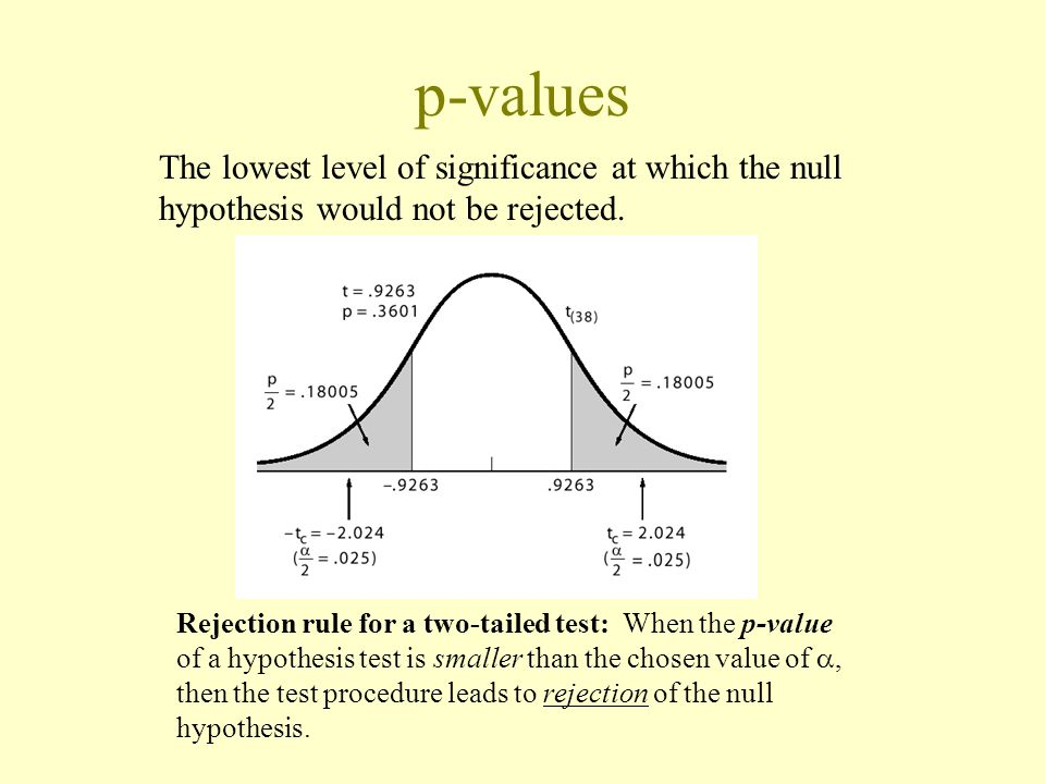 p-values The lowest level of significance at which the null hypothesis would not be rejected.