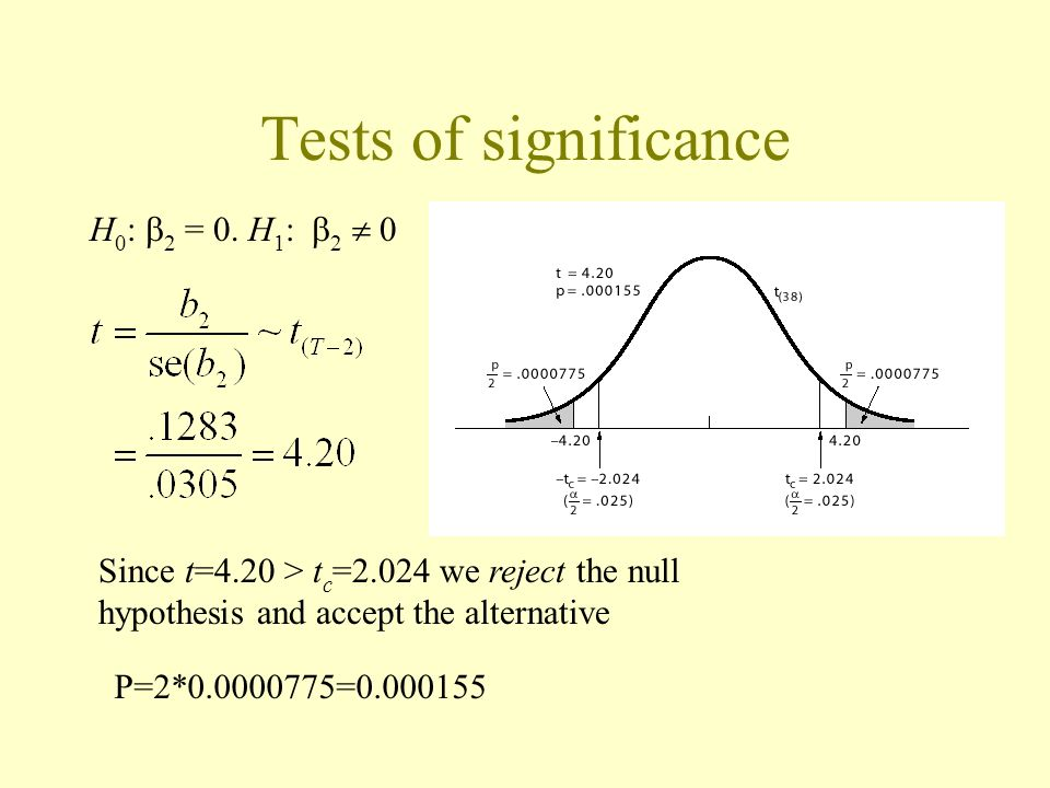 Tests of significance H0: 2 = 0. H1: 2  0