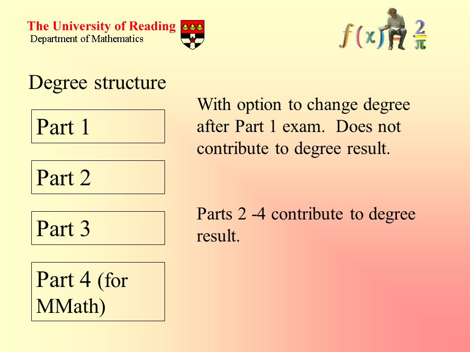 Part 1 Part 2 Part 3 Part 4 (for MMath) Degree structure