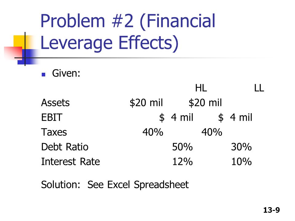 leverage effect and tax effect Effect of operating leverage on roe because net income is the numerator of the roe formula, operating leverage has a similar effect on roe as it does on net income a higher dol boosts roe when.