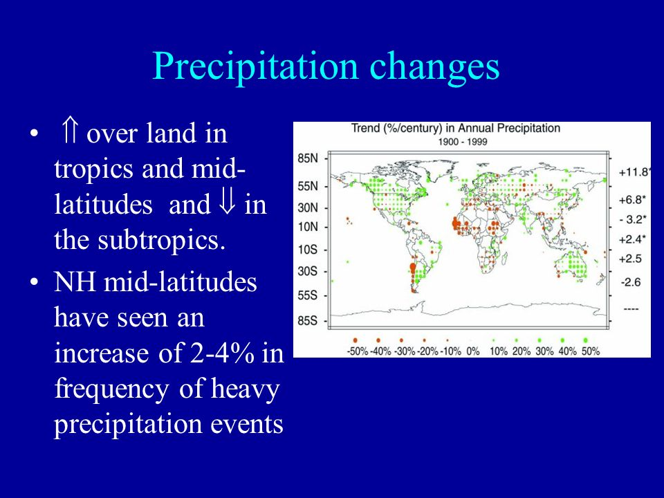 Precipitation changes