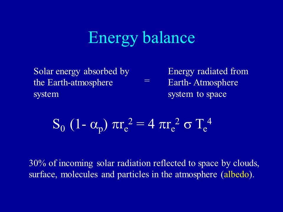 Energy balance S0 (1- p) re2 = 4 re2  Te4