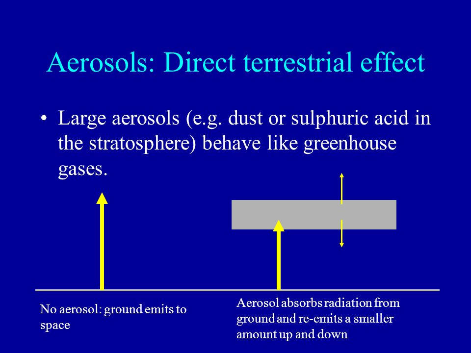 Aerosols: Direct terrestrial effect