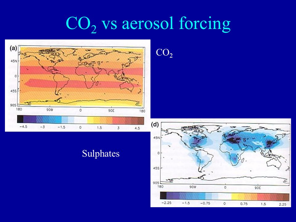 CO2 vs aerosol forcing CO2 Sulphates