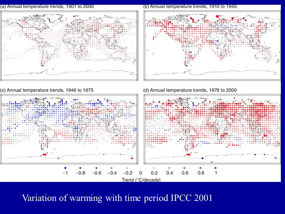 Variation of warming with time period IPCC 2001