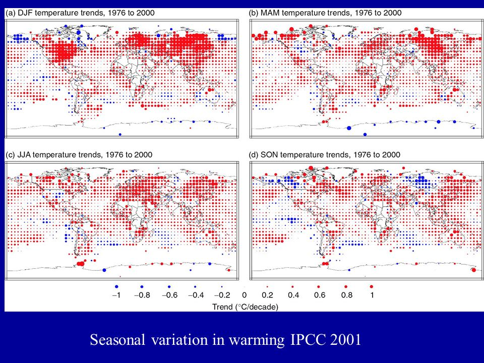 Seasonal variation in warming IPCC 2001