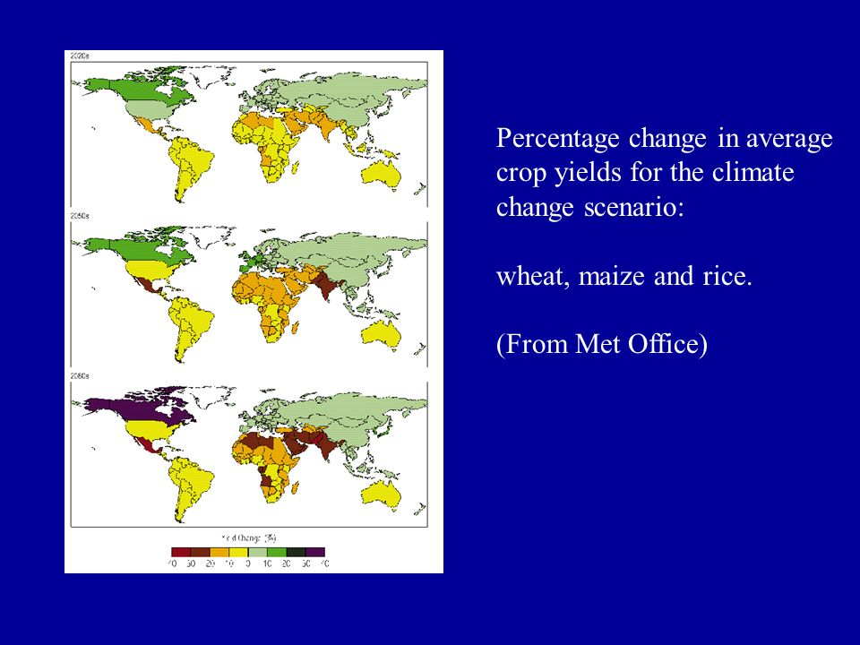 Percentage change in average crop yields for the climate change scenario: