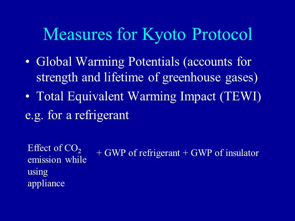 Measures for Kyoto Protocol