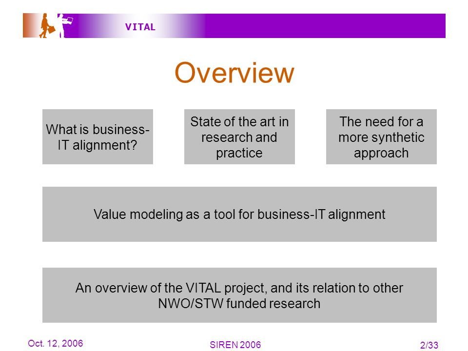 Business it alignment from a value based perspective ppt video overview what is business it alignment malvernweather Choice Image