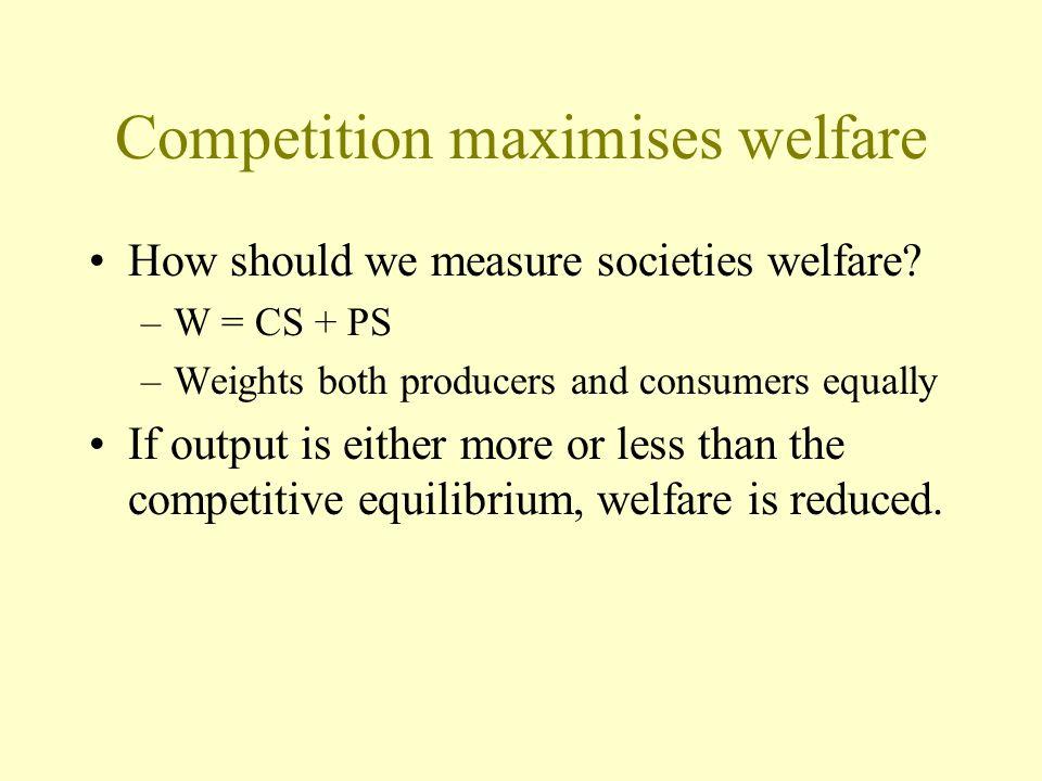 Competition maximises welfare