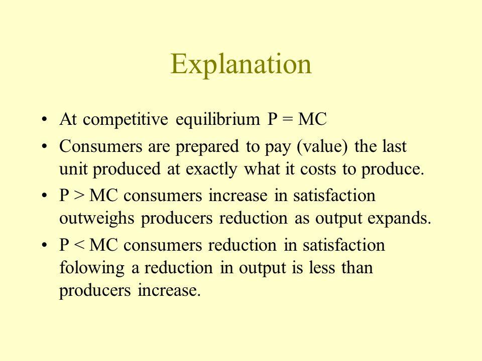 Explanation At competitive equilibrium P = MC