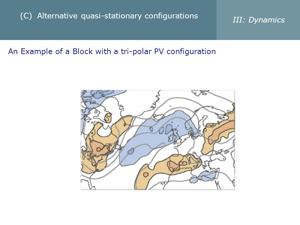(C) Alternative quasi-stationary configurations