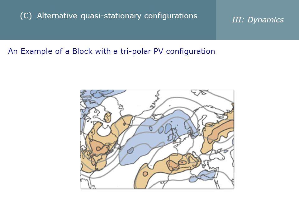 (C) Alternative quasi-stationary configurations
