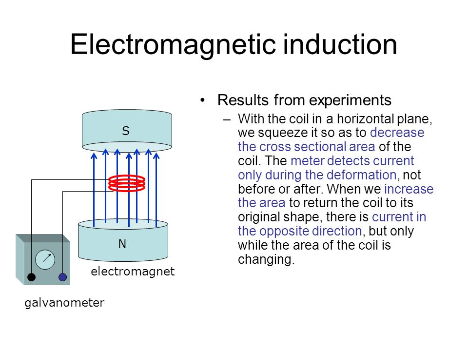 applications of electromagnetic induction including eddy What is induction heating induction heating is the process of heating an electrically conducting object (usually a metal) by electromagnetic induction, where eddy currents (also called foucault currents) are generated within the metal and resistance leads to joule heating of the metalinduction heating is a form of non-contact heating,when.