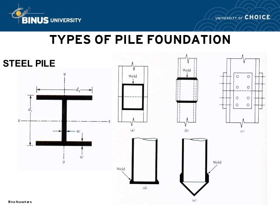 Download a 10 warthog for Foundation pilings