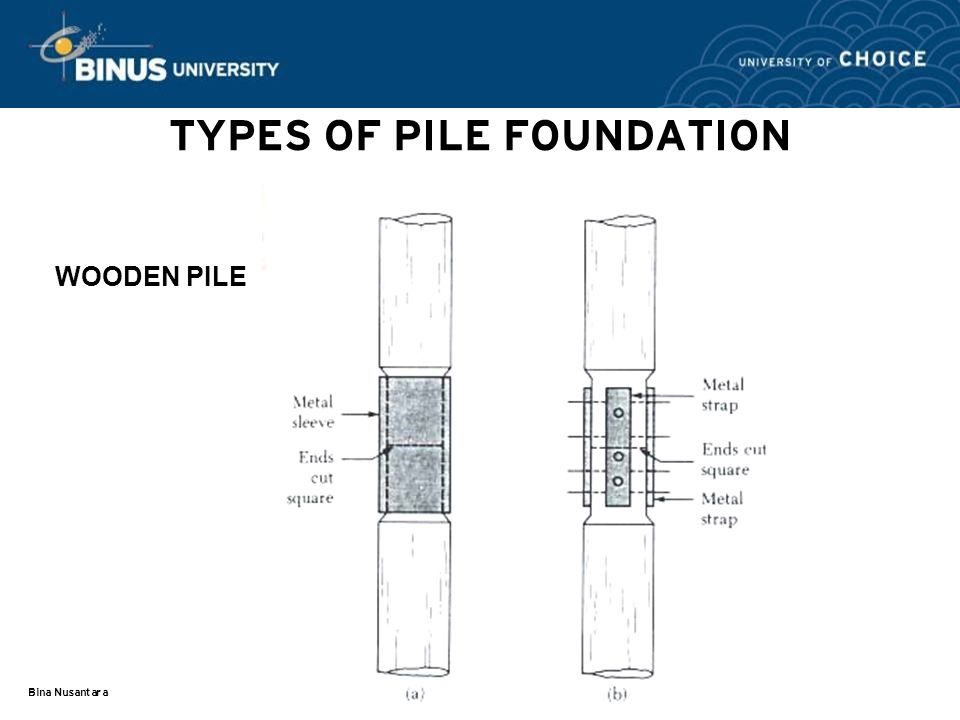 Pile Foundation Session 17 Ppt Video Online Download