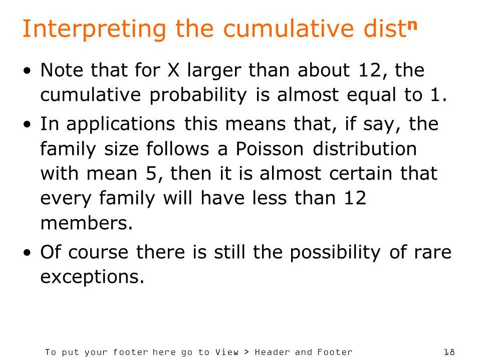 Interpreting the cumulative distn