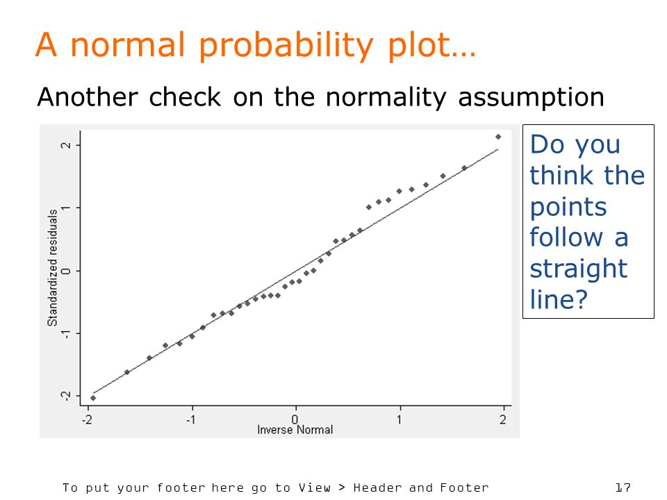 A normal probability plot…
