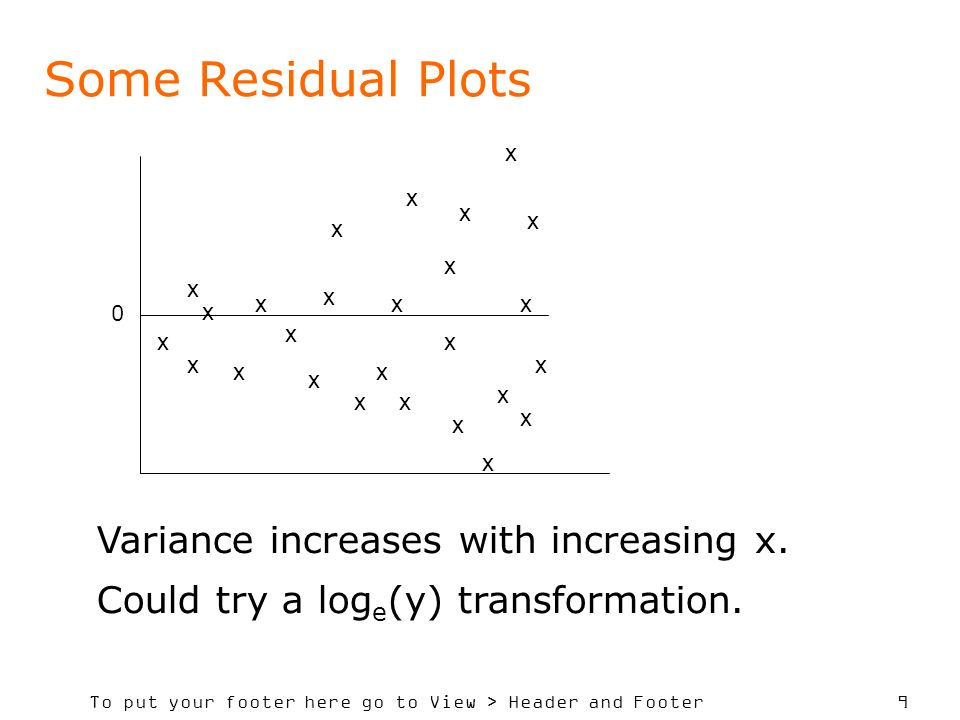 Some Residual Plots Variance increases with increasing x.