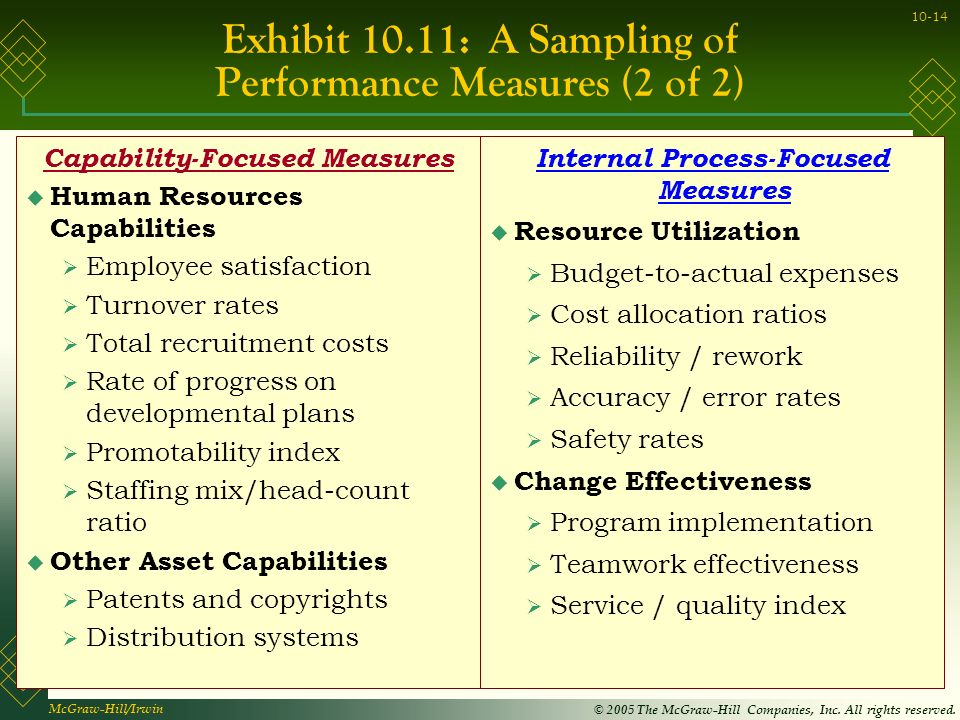 effective resource allocation among the various economic systems essay Human resources for effective public  and behaviours among public officials at all levels in fact, the core competencies for  and evaluation merit systems and .