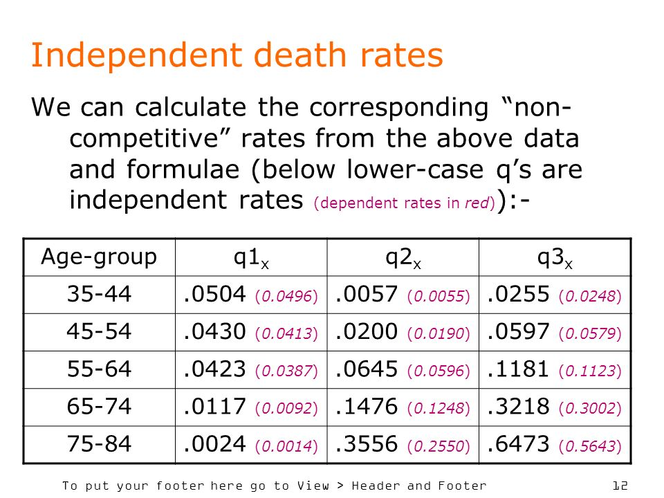 Independent death rates
