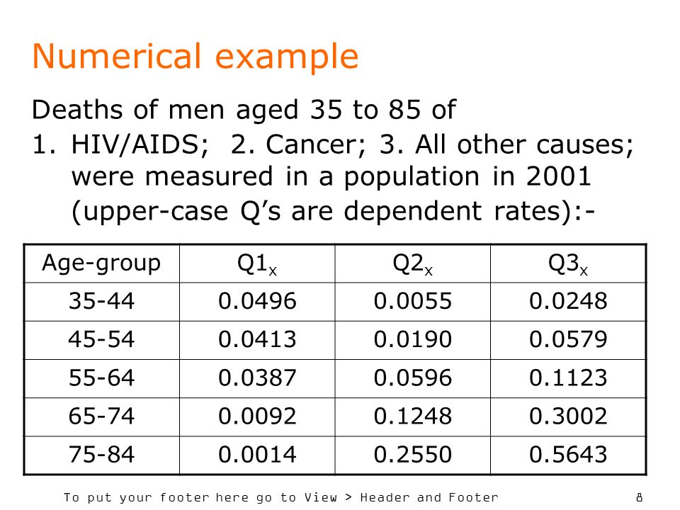 Numerical example Deaths of men aged 35 to 85 of