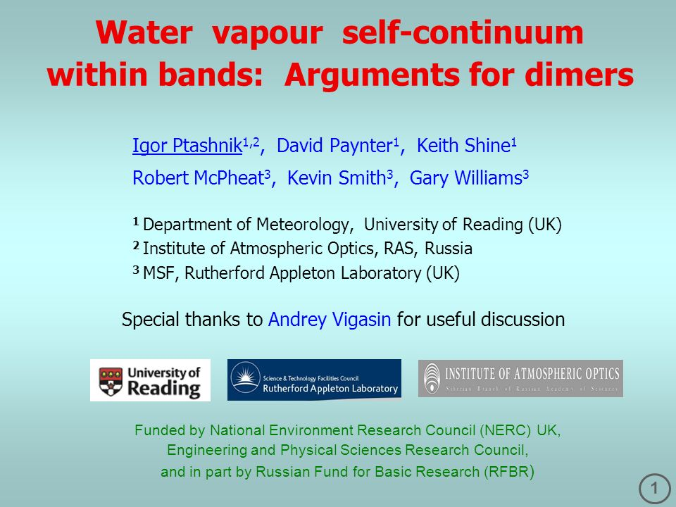 Water vapour self-continuum within bands: Arguments for dimers