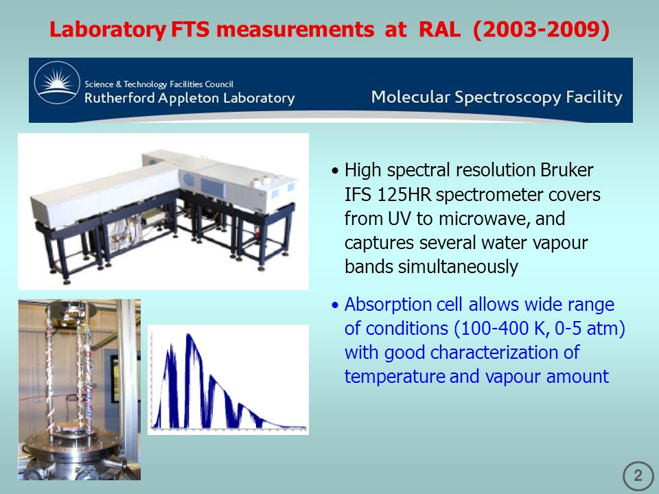 Laboratory FTS measurements at RAL (2003-2009)