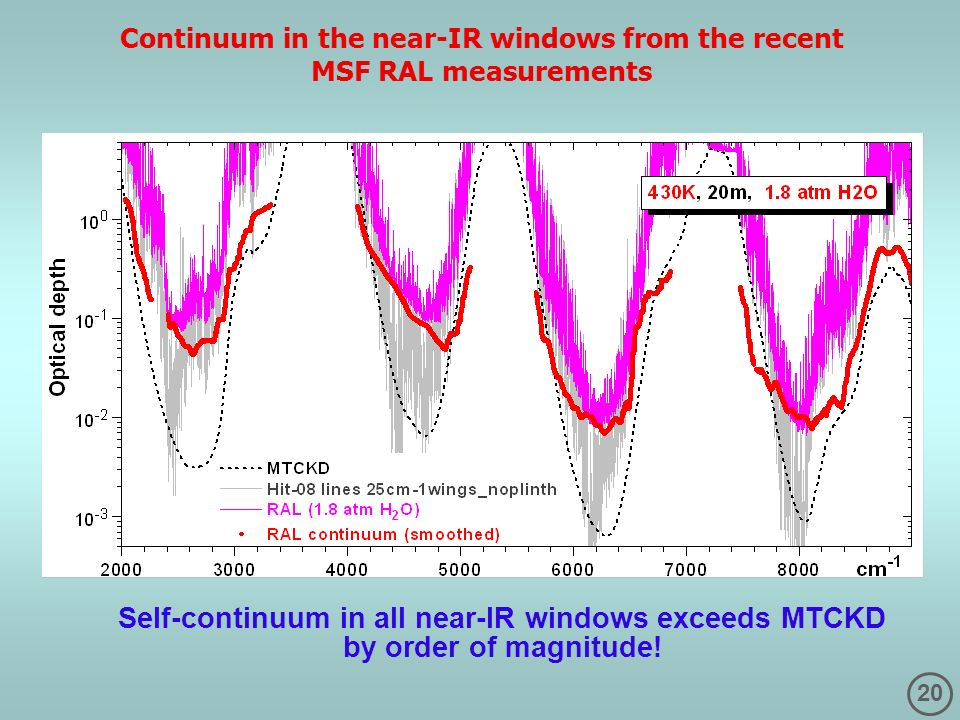 Self-continuum in all near-IR windows exceeds MTCKD