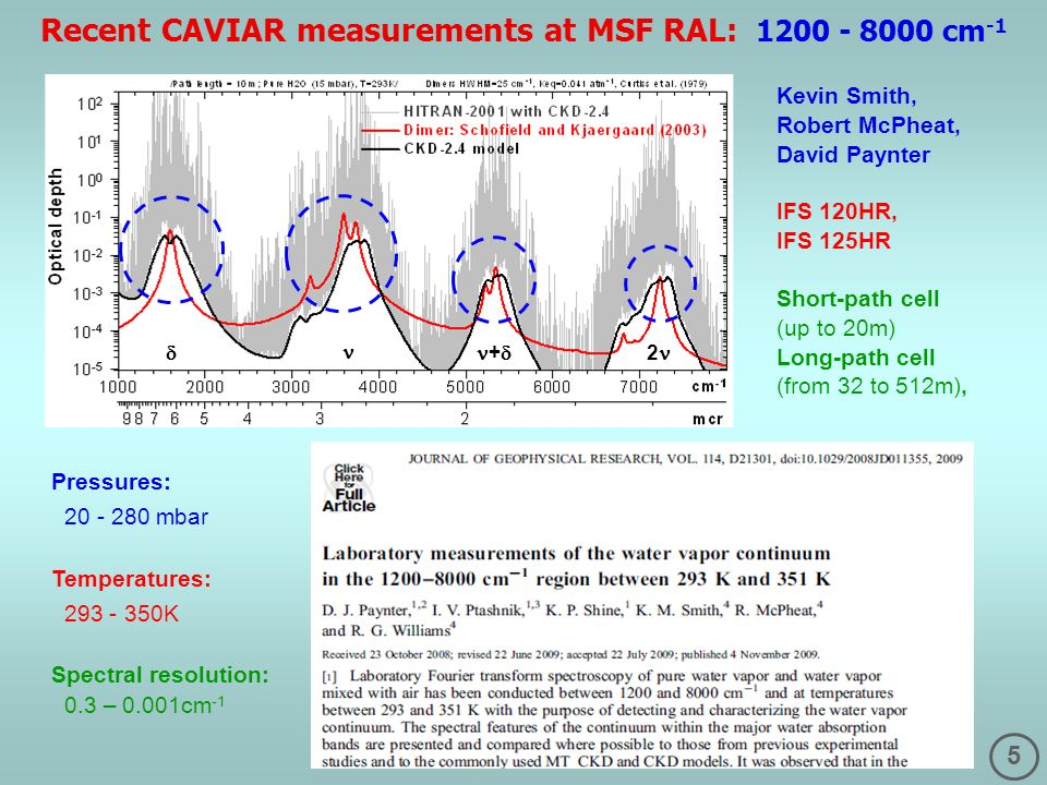 Recent CAVIAR measurements at MSF RAL: 1200 - 8000 cm-1